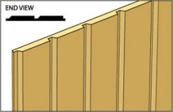 Novelty Siding, 3/4""